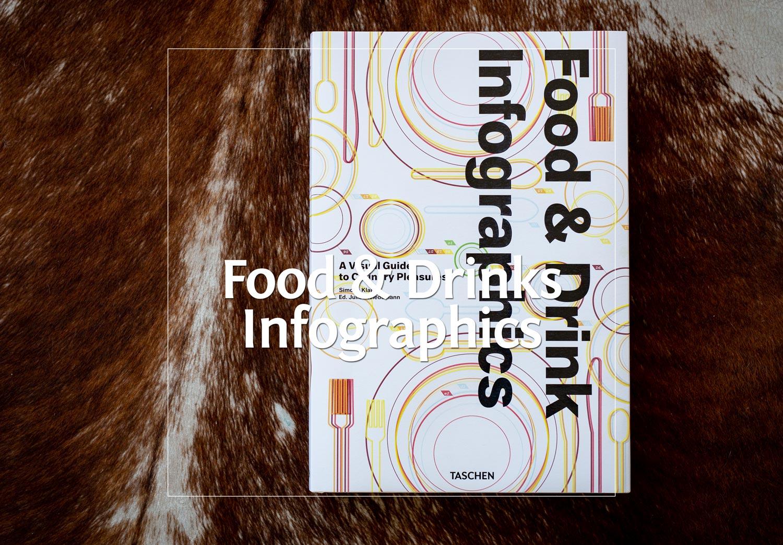 Food & Drinks Infographics · Berliner Speisemeisterei